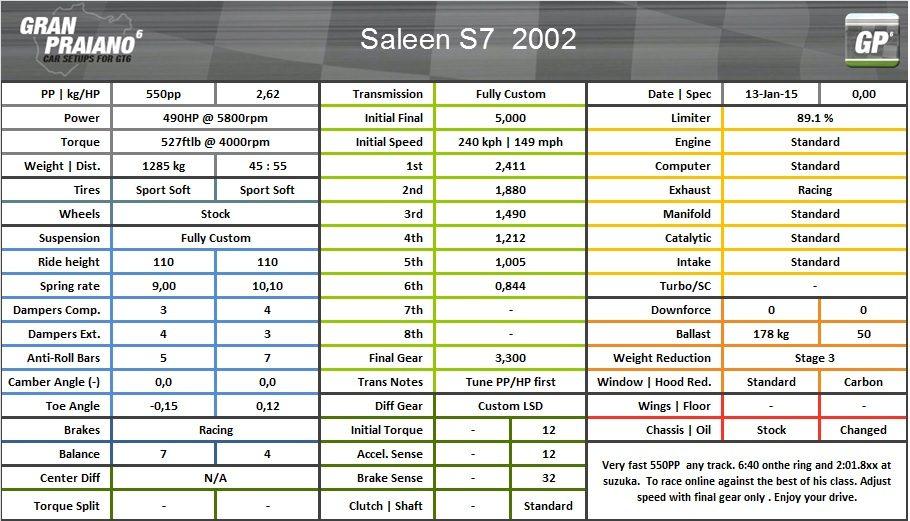 saleen s7 2002.jpg