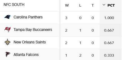Screenshot 2021-09-27 at 16-38-34 2021 NFL Division Standings.png