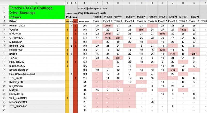 Screenshot_20210503-091952_Sheets.jpg