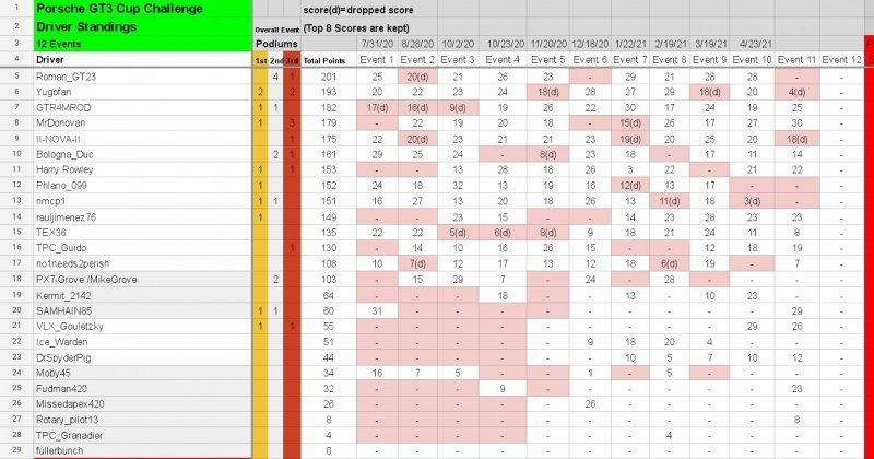 Screenshot_20210528-133029_Sheets.jpg