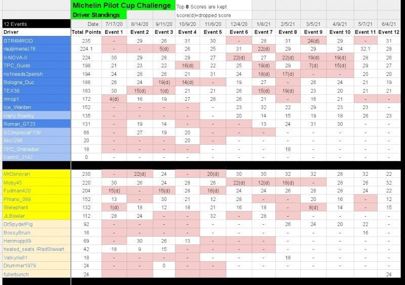 Screenshot_20210606-104116_Sheets.jpg