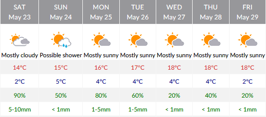 Screenshot_Weather Forecast.png