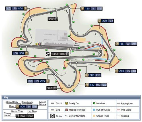Sepang-Grand-Prix-Circuit.jpg