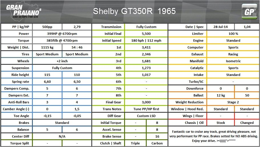 SHELBY GT350R 1965.jpg