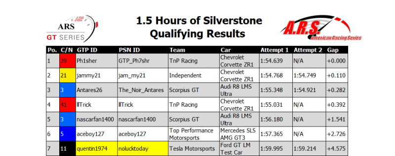 Silverstone Qualifying Results.PNG