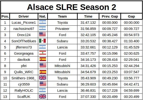 slre-alsace-results.jpg