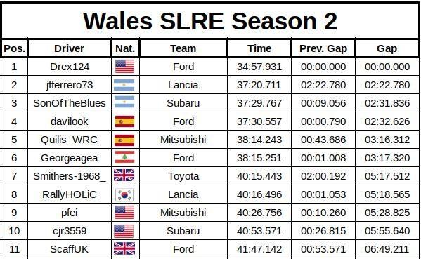 slre-wales-results.jpg