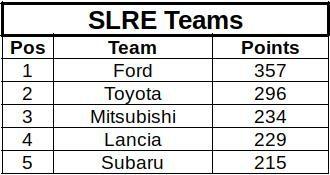 slre-wales-teams.jpg