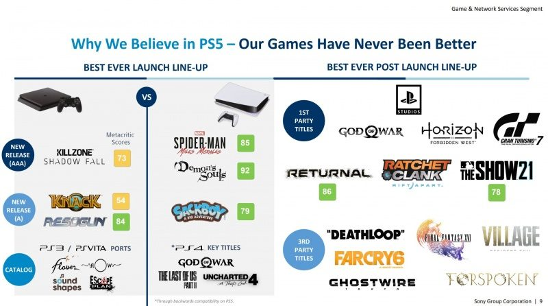 sony-says-gran-turismo-7-is-part-of-its-best-ever-post-playstation-launch-lineup-162218_1.jpg