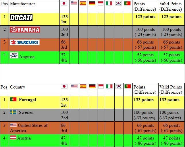 standings race class 2.JPG