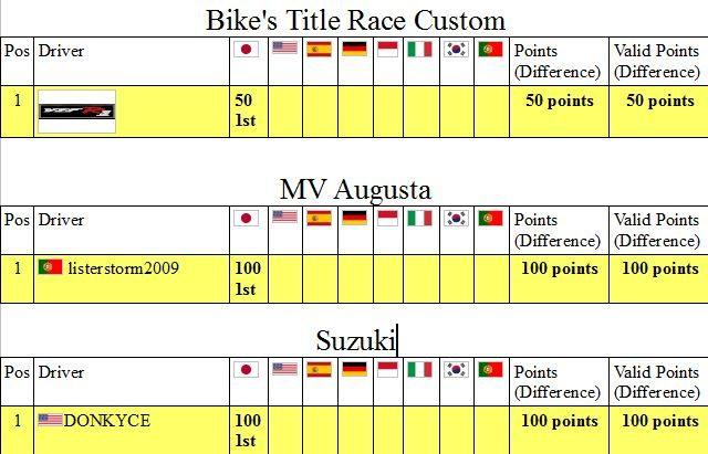 standings race stock custom suzuki.JPG