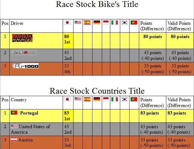 standings race stock.JPG