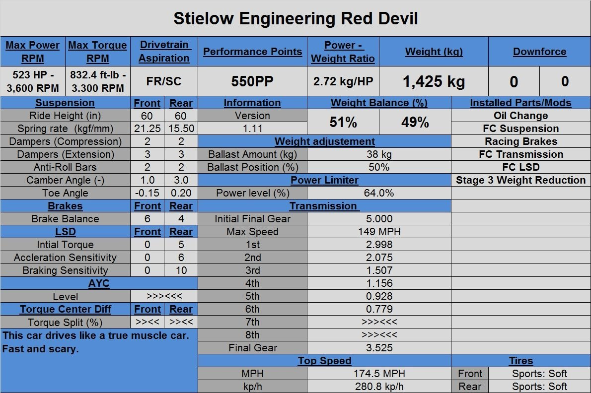 Stielow Engineering Red Devil (Tune).jpg