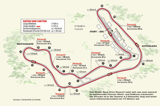 Streckengrafik-Bilster-Berg-Rennstrecken-fotoshowImage-c2ae7c2a-527019.jpg
