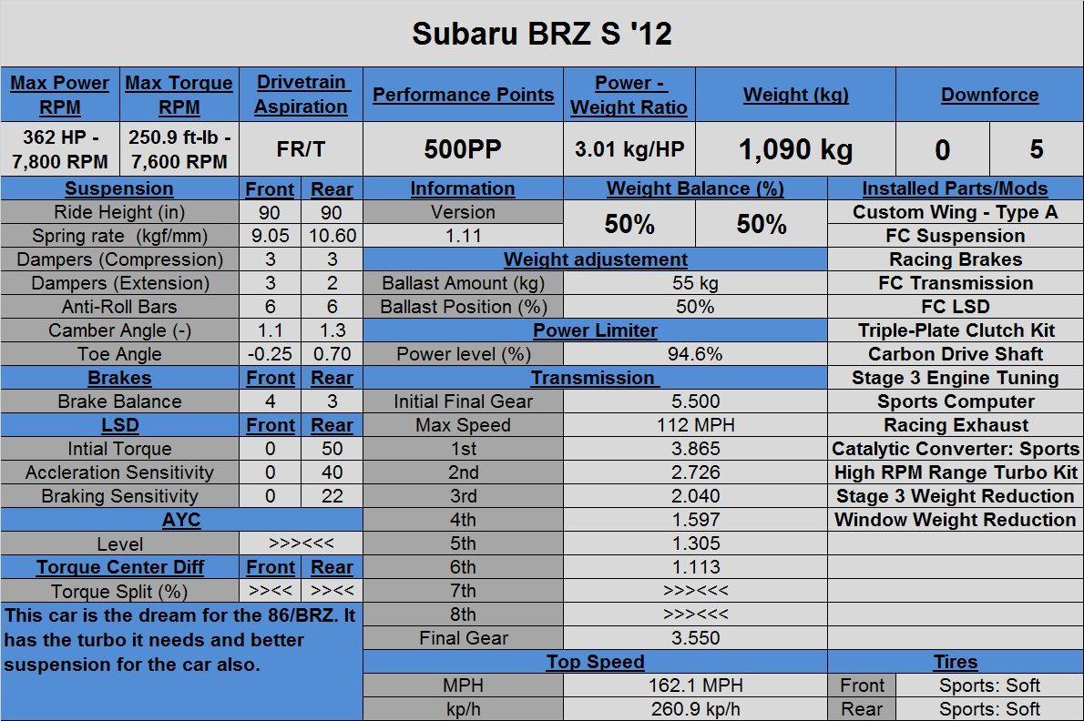 Subaru BRZ S '12 (Tune).jpg