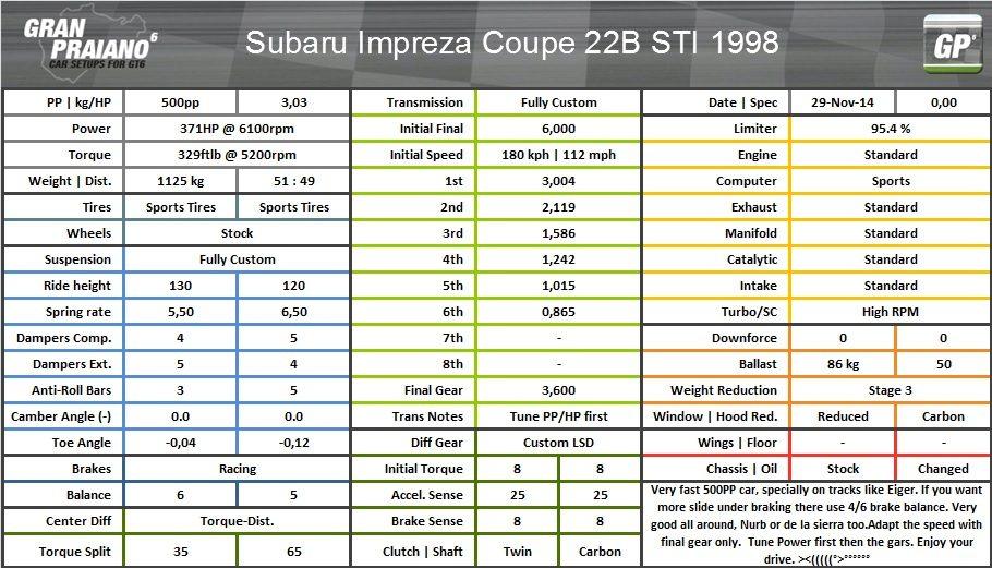 subaru impreza coupe 22b sti 1998.jpg