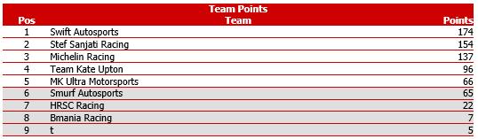 Team Standings.png