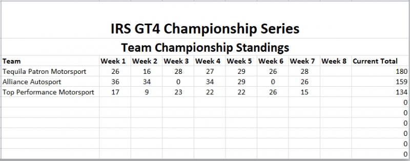 Team Standings updated.PNG