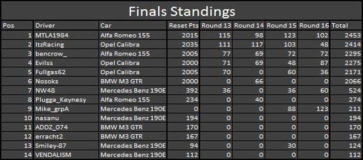 The Finals Round 16.jpg