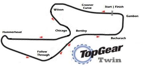 top gear Test Track twin 500.jpg