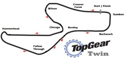 top gear Test Track twin 500.jpg