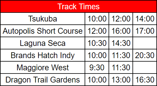 Total Touring Car Championship Schedule Track Times.png