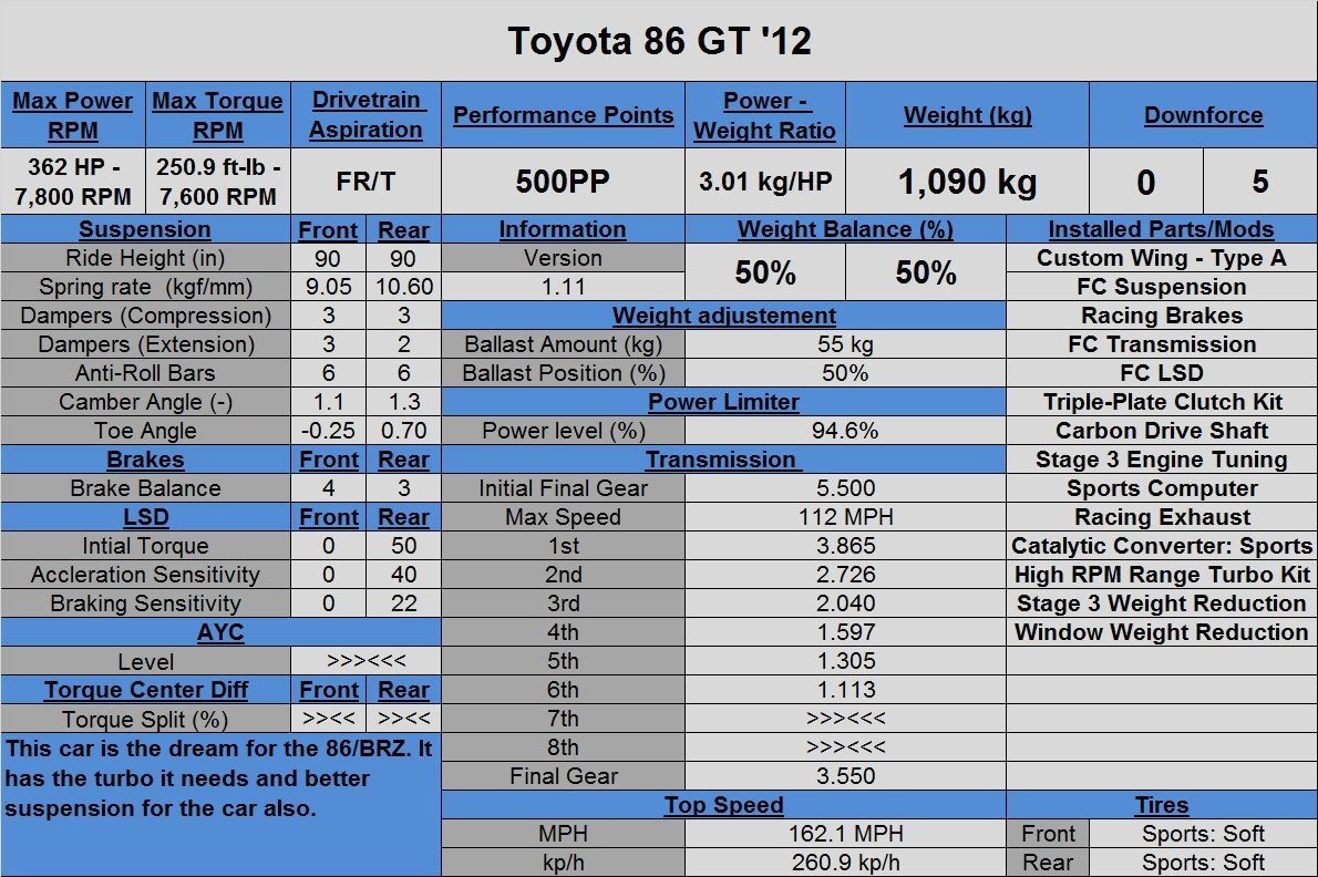 Toyota 86 GT '12 (Tune).jpg