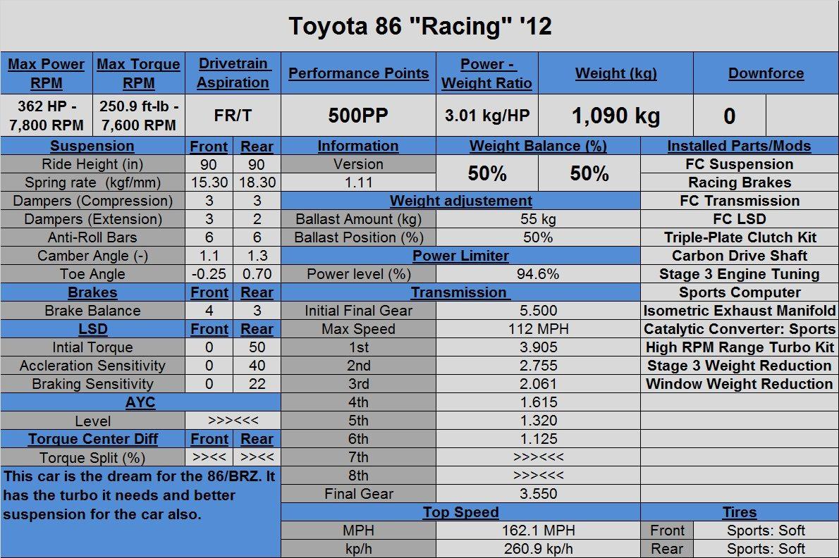 Toyota 86 Racing '12 (Tune).jpg