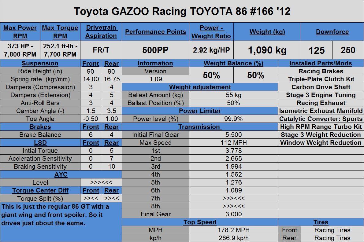 Toyota GAZOO Racing TOYOTA 86 #166 '12.jpg