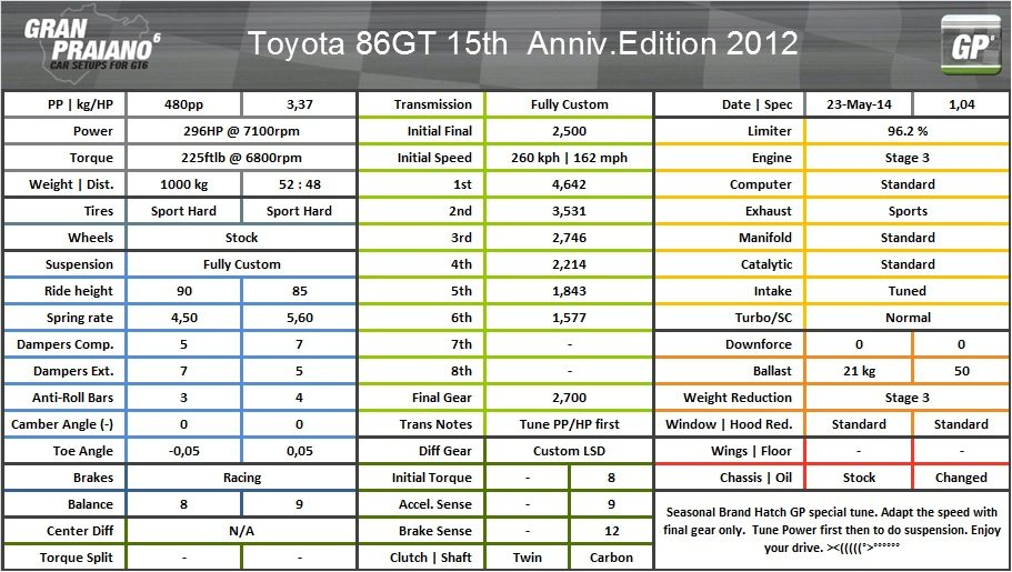 Toyota GT86 anniv ed 2012 seasonal.jpg