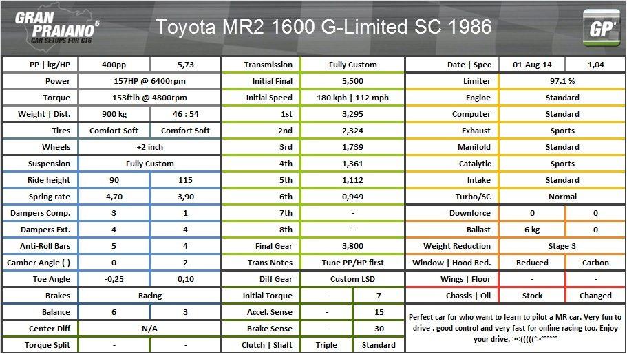 toyota mr2 1600 glimited 86.jpg