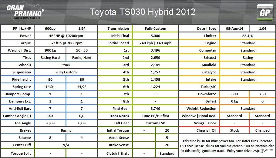 toyota ts030 hybrid 2012.jpg