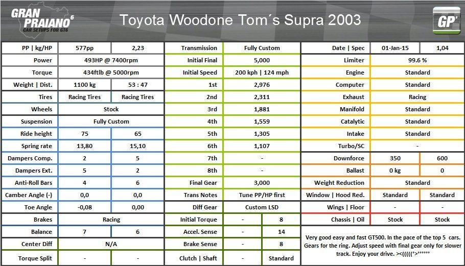 toyota woodone tom´s supra 2003.jpg
