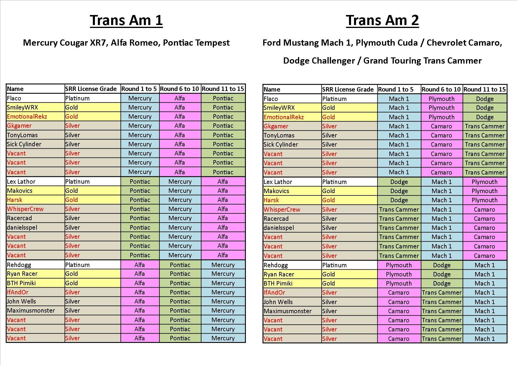 Trans Am car List.jpg
