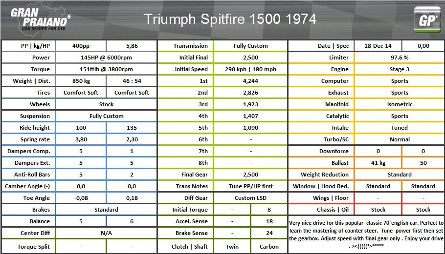 triumph spitfire 1500 74.jpg