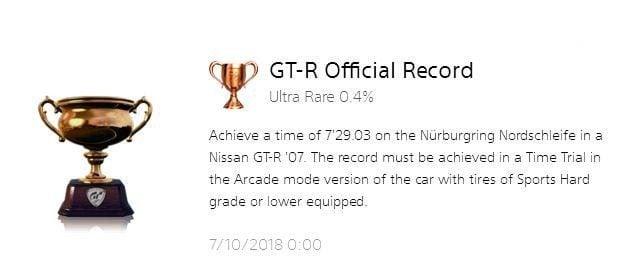 Trophy-Official Record At Nürburgring Nordschleife.JPG