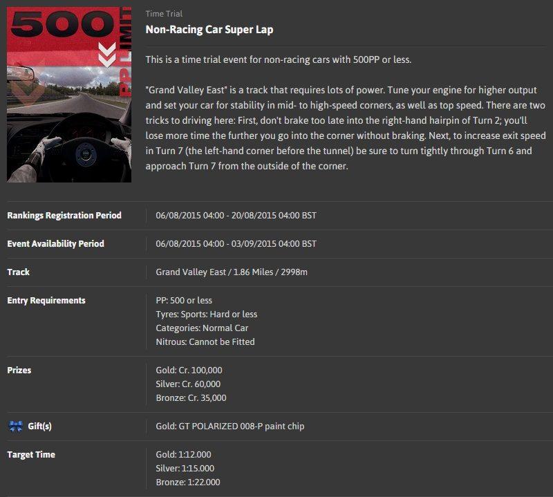 TT#42 - 500PP Non-Racing Car Super Lap @ Grand Valley East.jpg