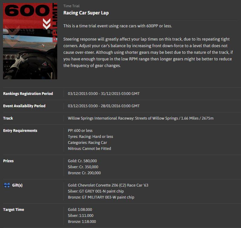 TT#47 - 600PP Racing Car Super Lap @ Streets of Willow.jpg