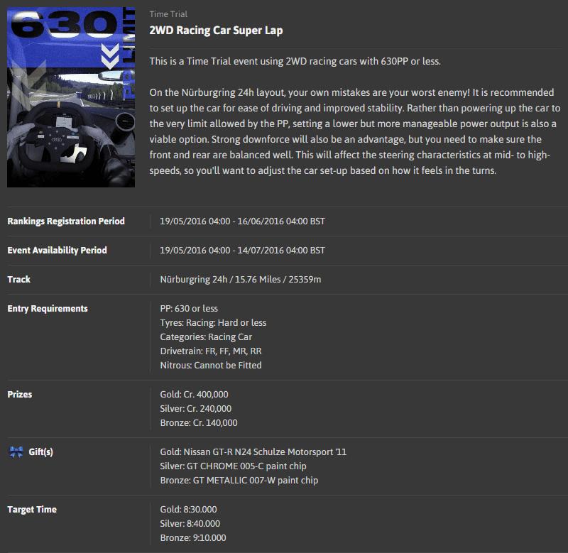 TT#52 - 630PP 2WD Racing Car Super Lap @ Nürburgring 24h.png