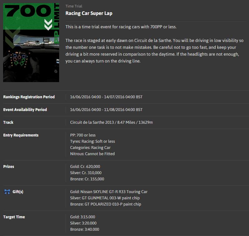 TT#53 - 700PP Racing car Super Lap @ Circuit de la Sarthe 2013.png