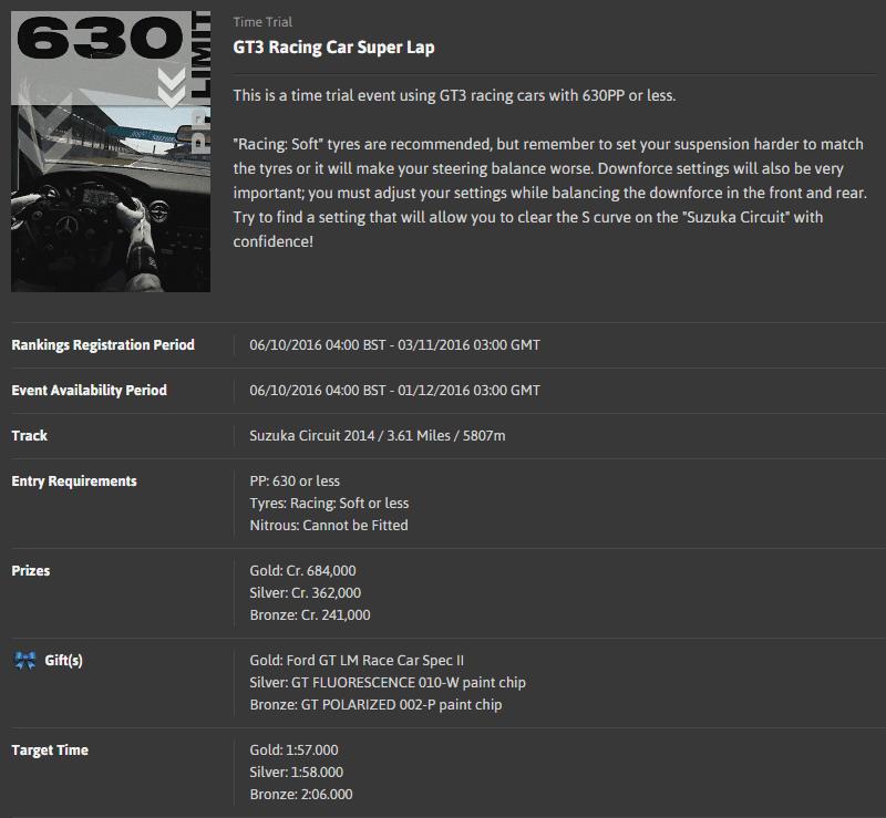 TT#57 - 630PP GT3 Racing Car Super Lap @ Suzuka Circuit 2014.png