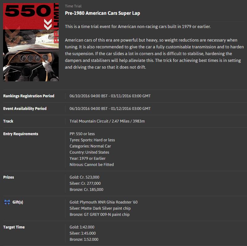 TT#57 - Pre 1980 American Cars Super Lap @ Trial Mountian.png