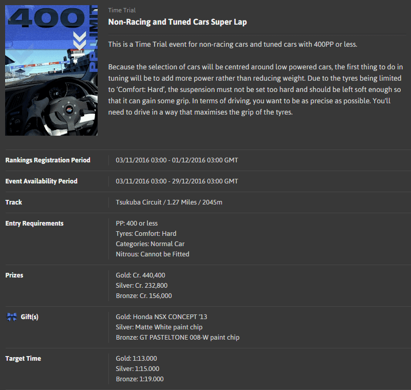 TT#58 - 400PP Non-Racing Car and Tuned Car Super Lap @ Tsukuba Circuit.png