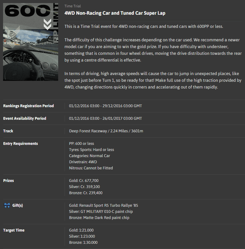 TT#59 - 600PP 4WD Non-Racing Car and Tuned Car Super Lap @ Deep Forest Raceway.png