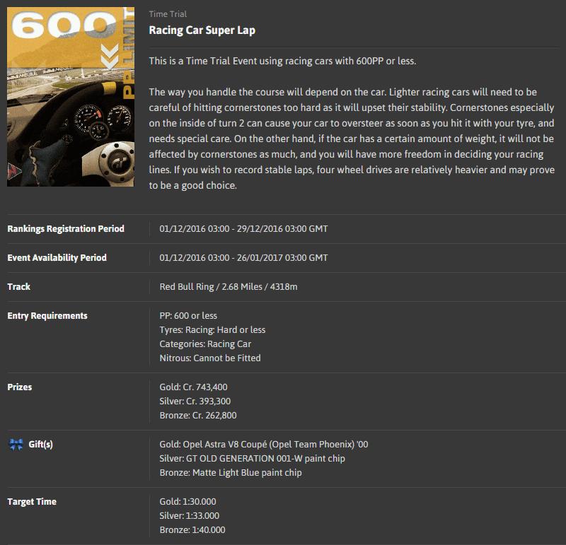 TT#59 - 600PP Racing Car Super Lap @ Red Bull Ring.png