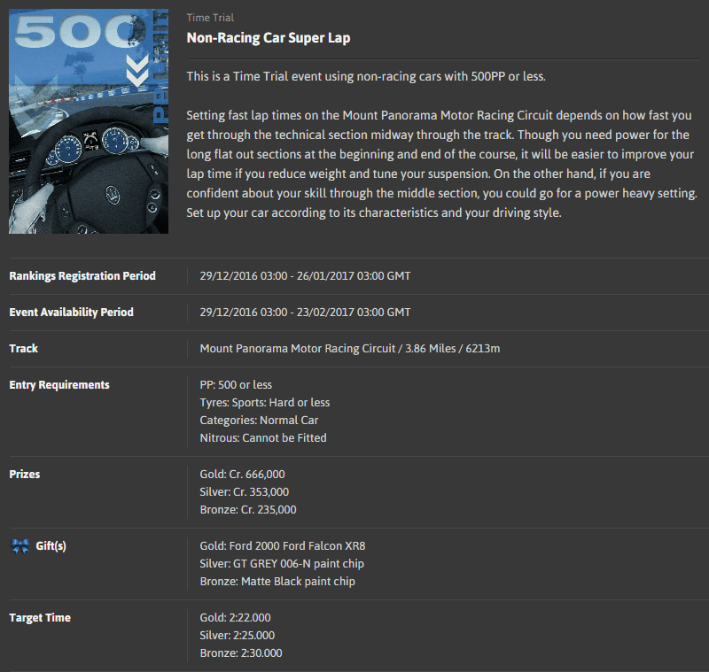 TT#60 - 500PP Non-Racing Car Super Lap @ Mount Panorama Motor Racing Circuit.png