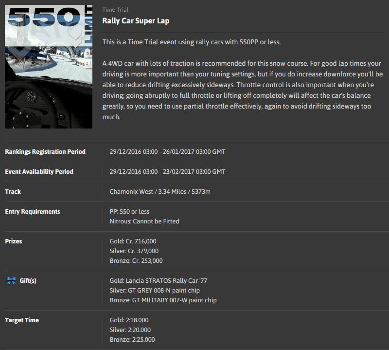 TT#60 - 550PP Rally Car Super Lap @ Chamonix West.png