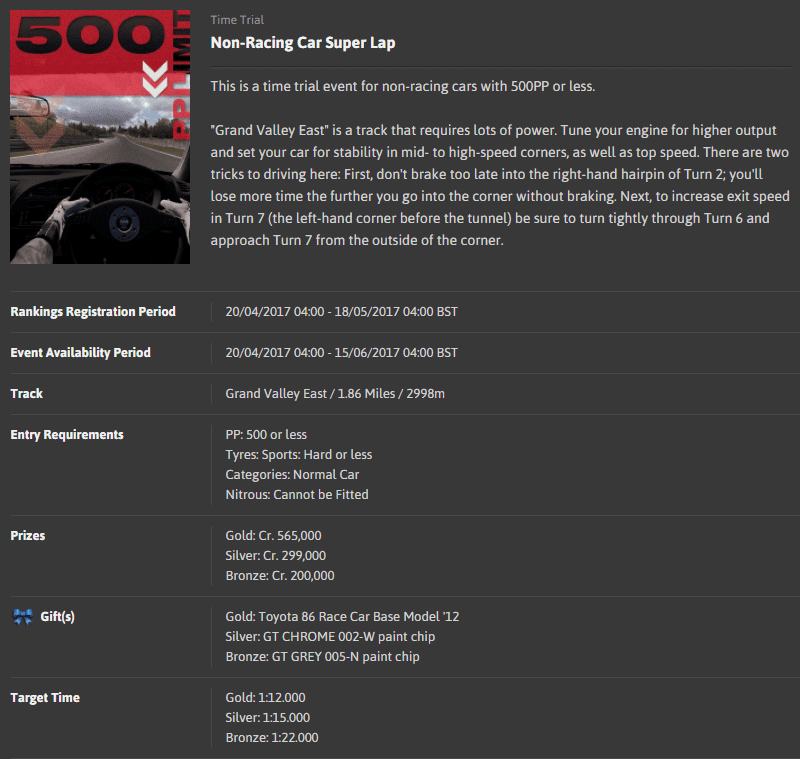 TT#64 - 500PP Non-Racing Car Super Lap @ Grand Valley East.png