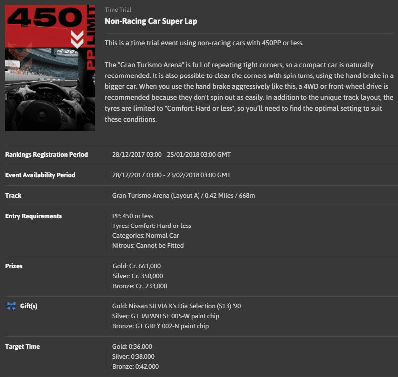 TT#73 - 450PP Non-Racing Car Super Lap @ GT Arena (Layout A).png