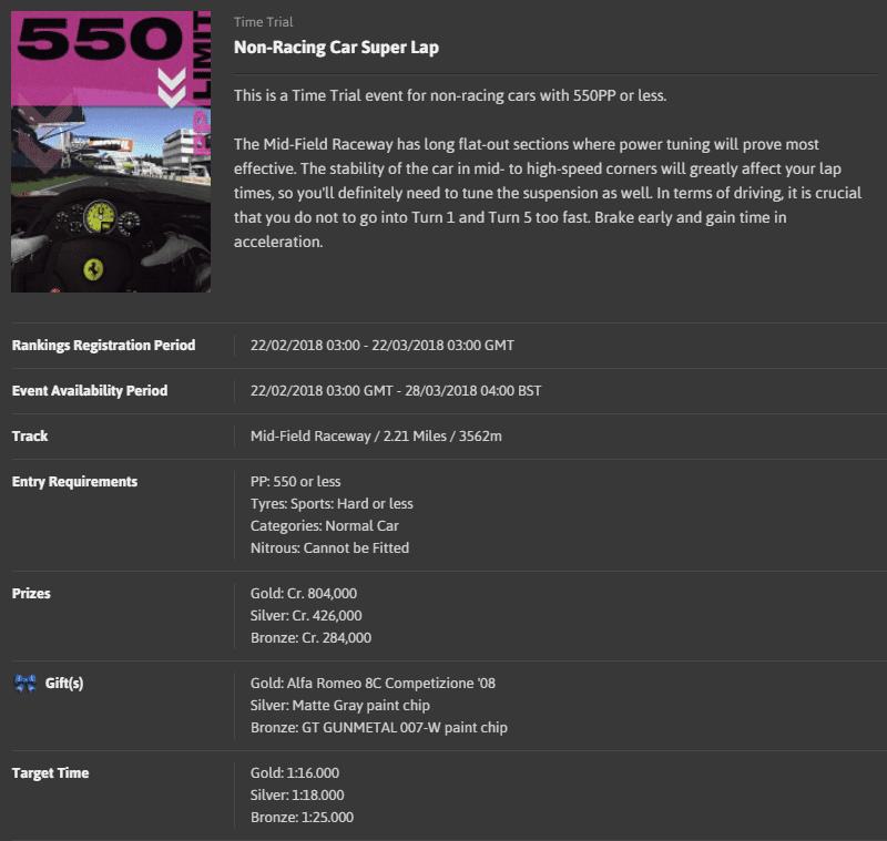 TT#75 - 550PP Non-Racing Car Super Lap @ Mid-Field Raceway.png